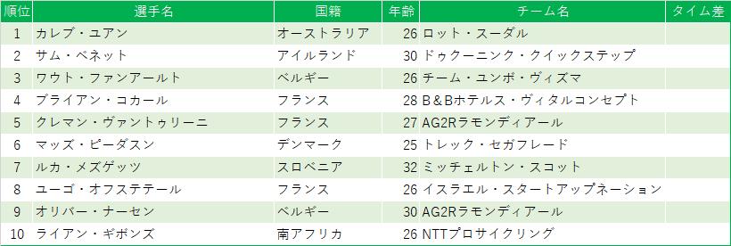 f:id:SuzuTamaki:20200912124518p:plain