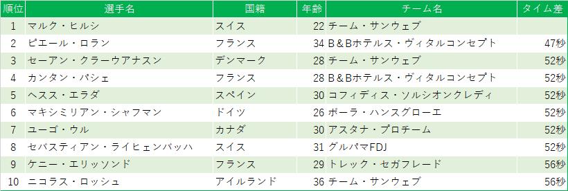 f:id:SuzuTamaki:20200913122614p:plain