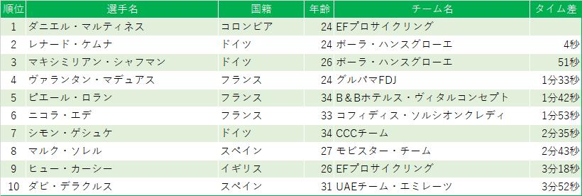 f:id:SuzuTamaki:20200913170913p:plain
