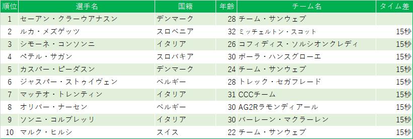 f:id:SuzuTamaki:20200914232350p:plain