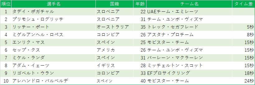f:id:SuzuTamaki:20200915000812p:plain
