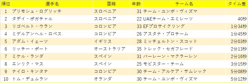 f:id:SuzuTamaki:20200915001138p:plain