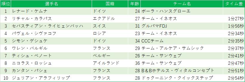 f:id:SuzuTamaki:20200919150854p:plain
