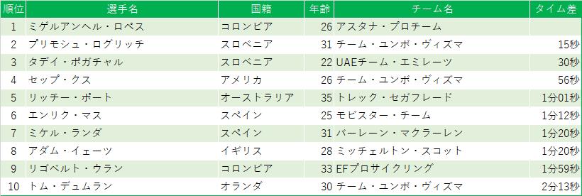 f:id:SuzuTamaki:20200919164222p:plain