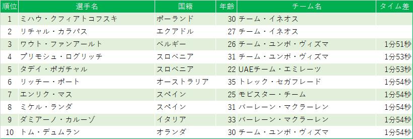 f:id:SuzuTamaki:20200921111550p:plain
