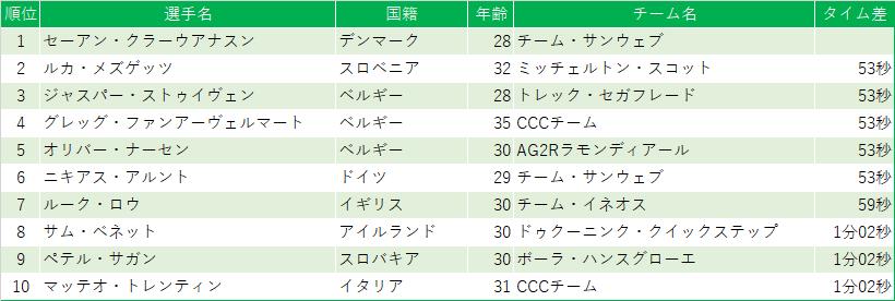 f:id:SuzuTamaki:20200921123535p:plain