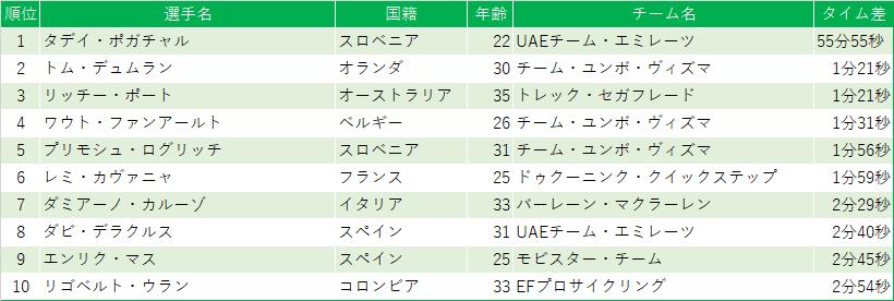 f:id:SuzuTamaki:20200921134627p:plain