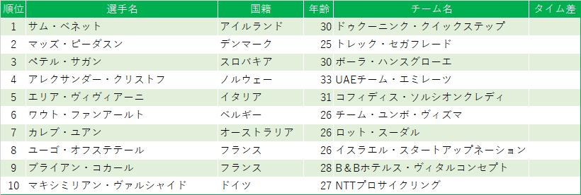 f:id:SuzuTamaki:20200921141318p:plain