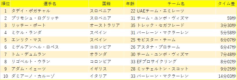 f:id:SuzuTamaki:20200921195317p:plain