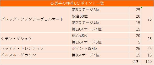 f:id:SuzuTamaki:20200922121936p:plain