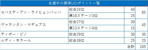 f:id:SuzuTamaki:20200922124329p:plain