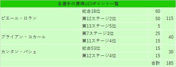 f:id:SuzuTamaki:20200922132256p:plain