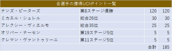 f:id:SuzuTamaki:20200922133314p:plain