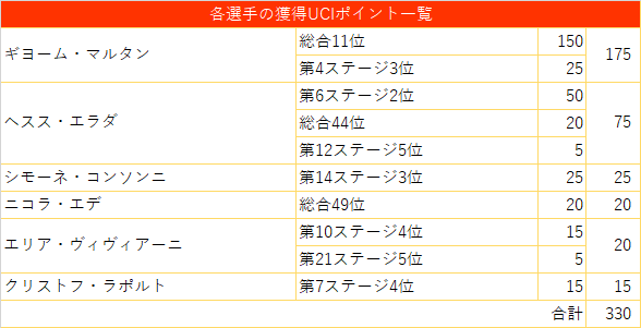 f:id:SuzuTamaki:20200922142605p:plain
