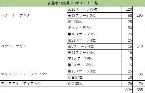 f:id:SuzuTamaki:20200922143453p:plain