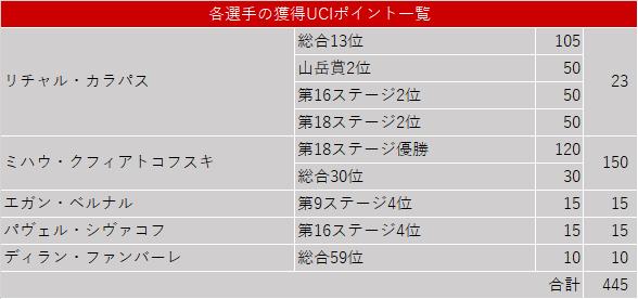 f:id:SuzuTamaki:20200922151502p:plain