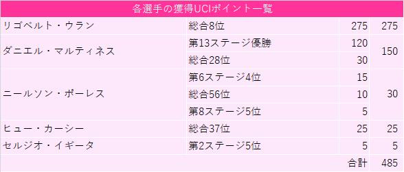 f:id:SuzuTamaki:20200922151712p:plain