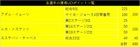 f:id:SuzuTamaki:20200922151837p:plain