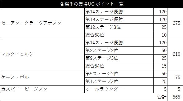 f:id:SuzuTamaki:20200922151951p:plain