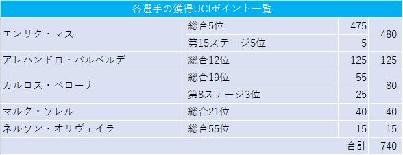 f:id:SuzuTamaki:20200922152154p:plain