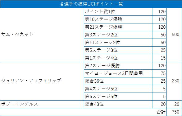 f:id:SuzuTamaki:20200922152327p:plain