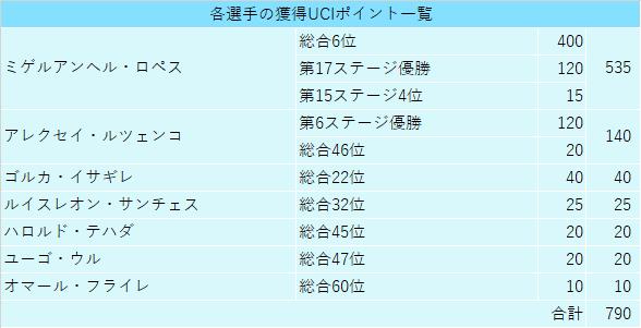 f:id:SuzuTamaki:20200922152518p:plain