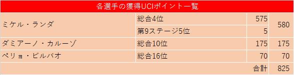 f:id:SuzuTamaki:20200922152657p:plain