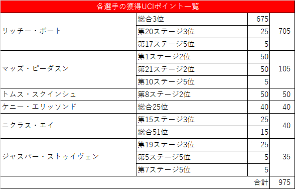 f:id:SuzuTamaki:20200922152808p:plain