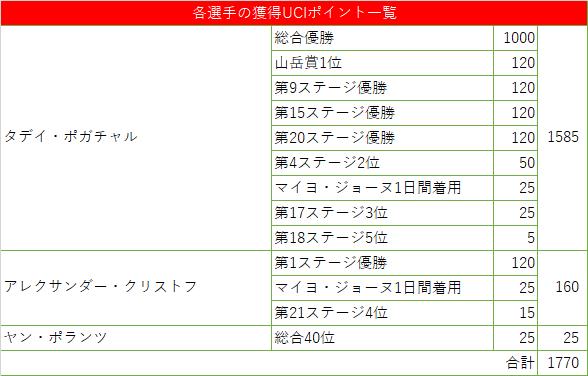 f:id:SuzuTamaki:20200922152924p:plain