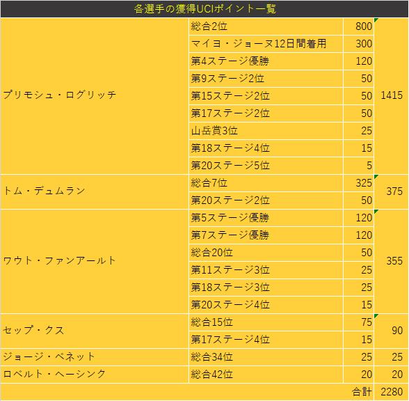 f:id:SuzuTamaki:20200922153100p:plain