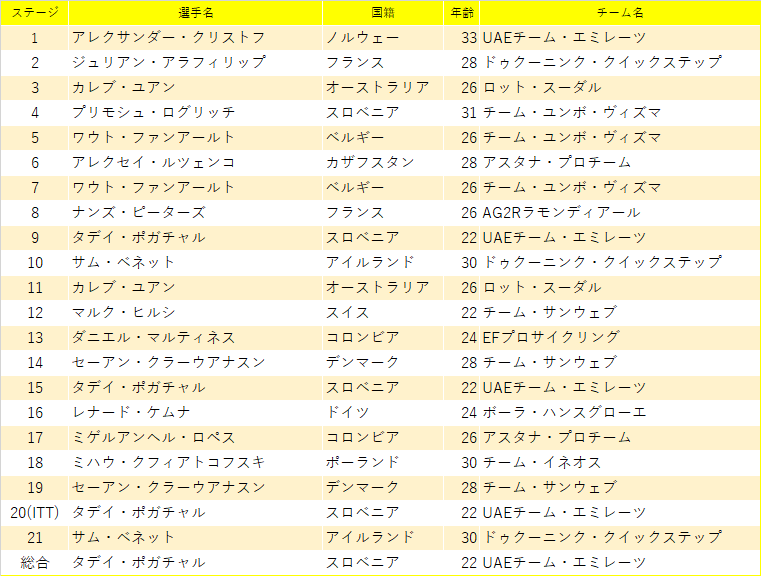 f:id:SuzuTamaki:20201001224734p:plain