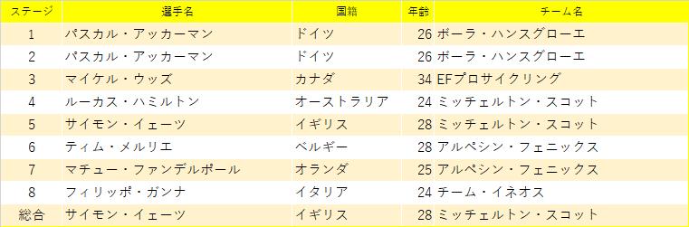 f:id:SuzuTamaki:20201001225243p:plain