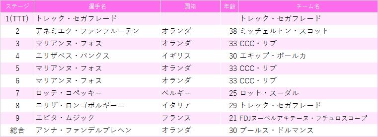 f:id:SuzuTamaki:20201001230141p:plain