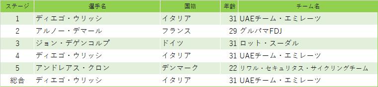 f:id:SuzuTamaki:20201001231038p:plain