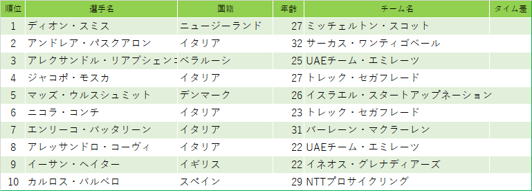 f:id:SuzuTamaki:20201001231442p:plain