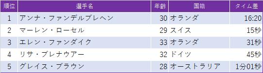 f:id:SuzuTamaki:20201001231950p:plain