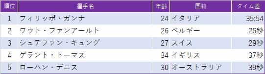 f:id:SuzuTamaki:20201001232154p:plain