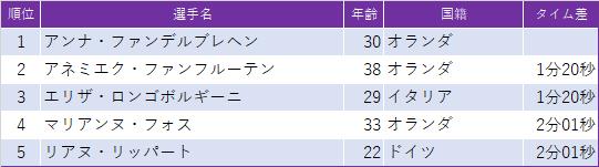 f:id:SuzuTamaki:20201001232412p:plain