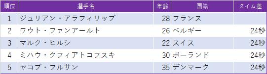 f:id:SuzuTamaki:20201001232544p:plain