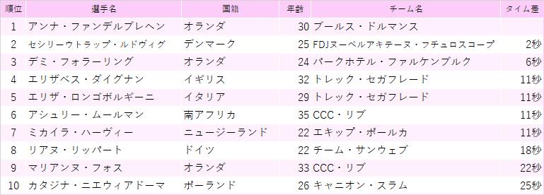 f:id:SuzuTamaki:20201001233851p:plain