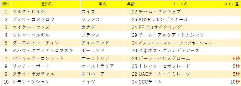 f:id:SuzuTamaki:20201001234106p:plain