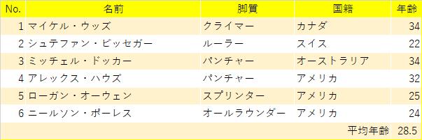 f:id:SuzuTamaki:20201010215840p:plain
