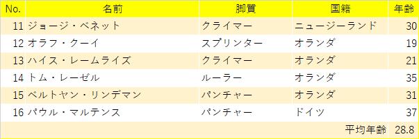 f:id:SuzuTamaki:20201010220428p:plain