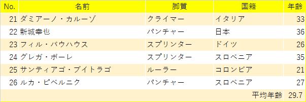 f:id:SuzuTamaki:20201010220537p:plain