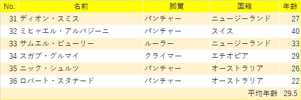 f:id:SuzuTamaki:20201010220644p:plain