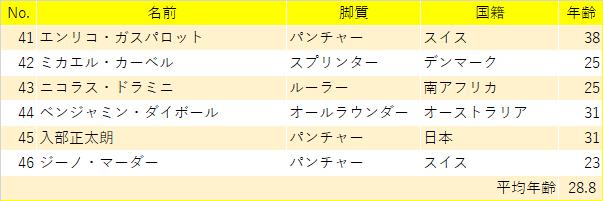 f:id:SuzuTamaki:20201010220800p:plain