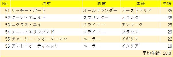 f:id:SuzuTamaki:20201010220921p:plain