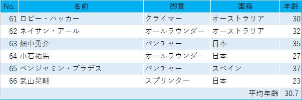 f:id:SuzuTamaki:20201010220947p:plain