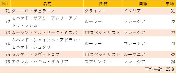 f:id:SuzuTamaki:20201010221044p:plain