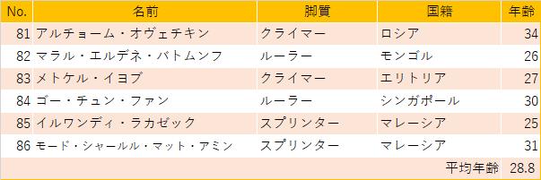 f:id:SuzuTamaki:20201010221138p:plain